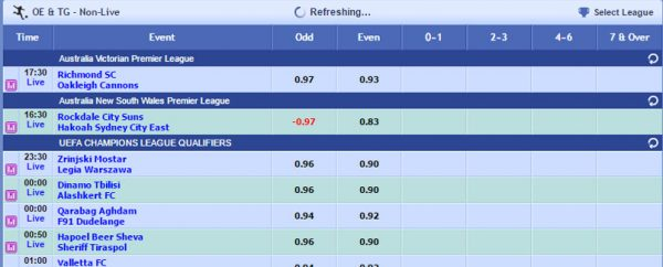 odd even total goal sbobet by tvsbo 2